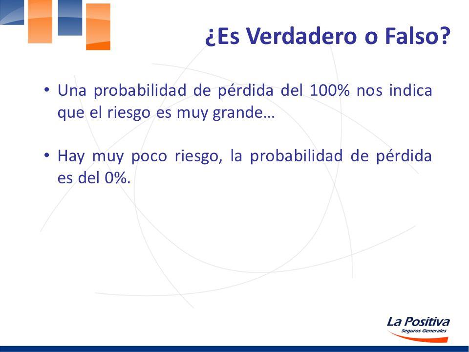 ¿Es Verdadero o Falso? Una probabilidad de pérdida del 100% nos indica que el riesgo es muy grande… Hay muy poco riesgo, la probabilidad de pérdida es