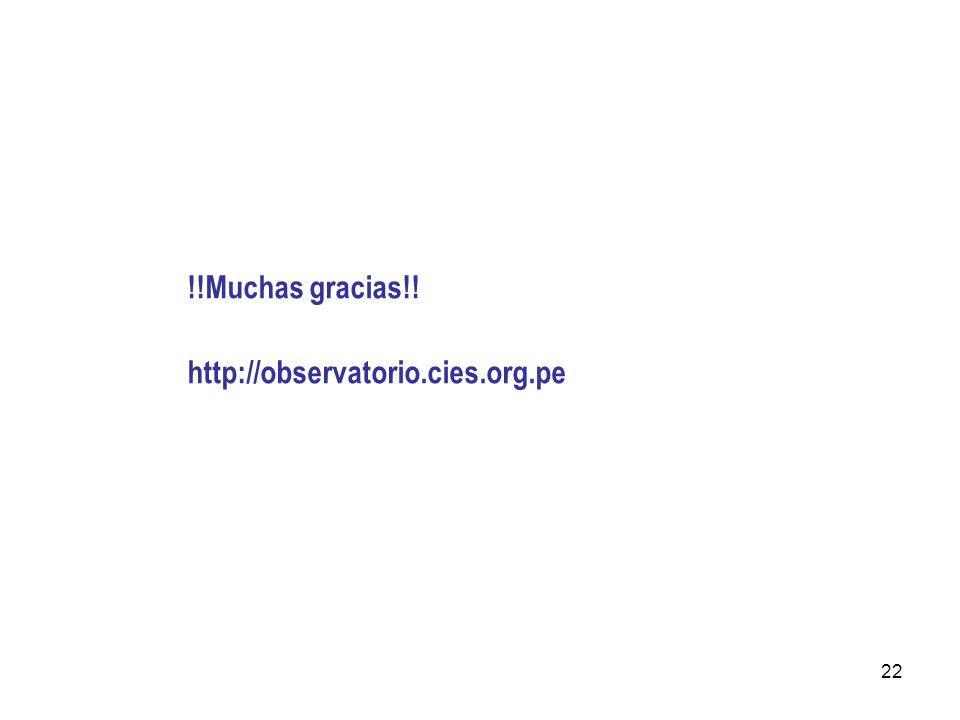 22 !!Muchas gracias!! http://observatorio.cies.org.pe