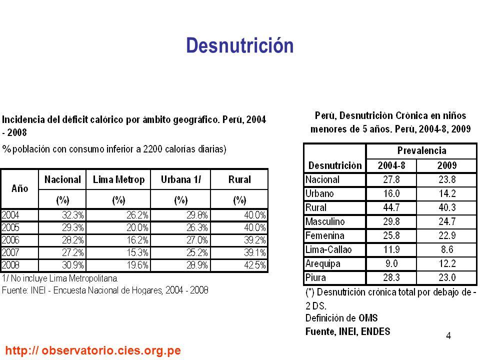 4 Desnutrición http:// observatorio.cies.org.pe