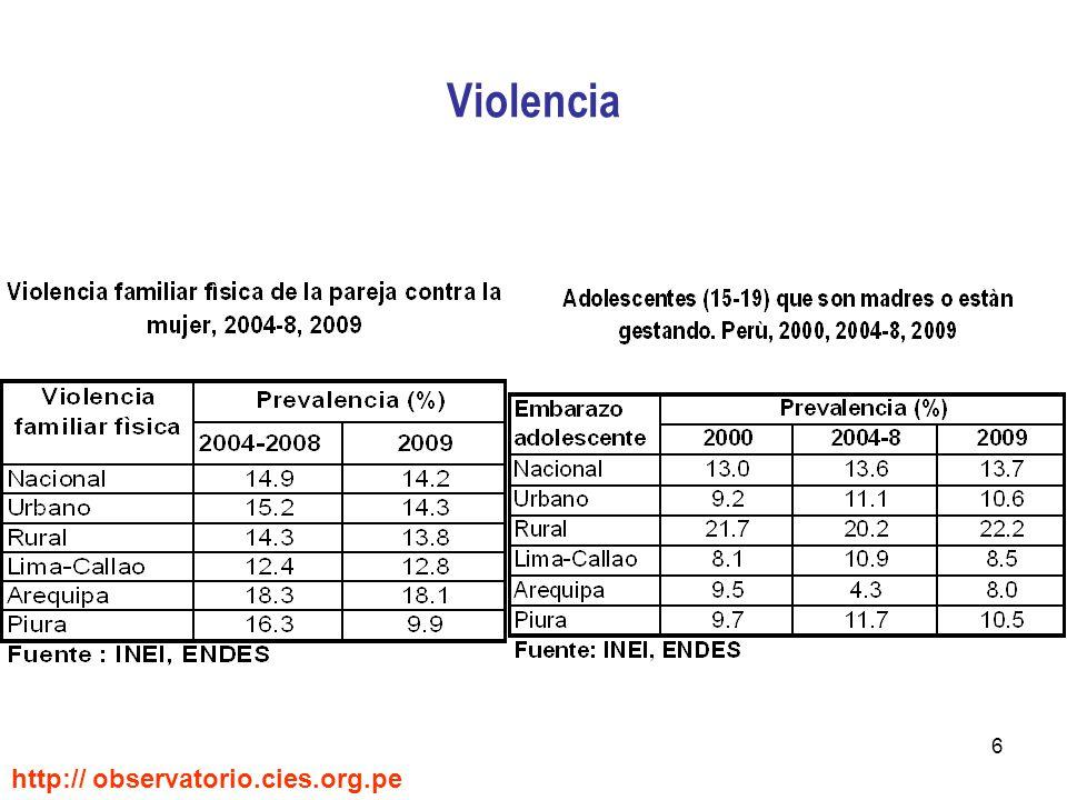 6 Violencia http:// observatorio.cies.org.pe