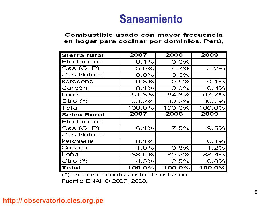 9 Transferencias monetarias a población pobre http:// observatorio.cies.org.pe