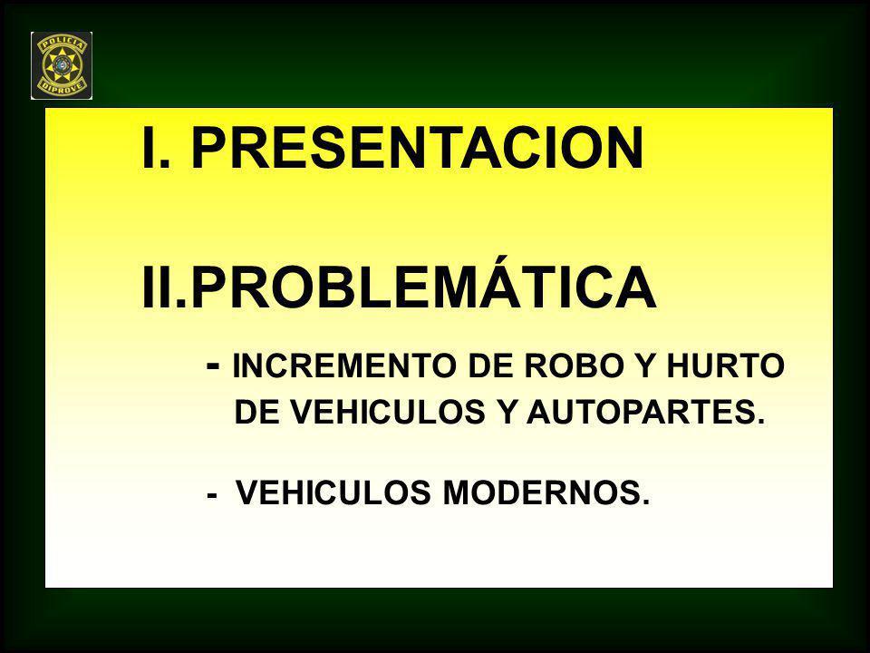 I. PRESENTACION II.PROBLEMÁTICA - INCREMENTO DE ROBO Y HURTO DE VEHICULOS Y AUTOPARTES. - VEHICULOS MODERNOS.