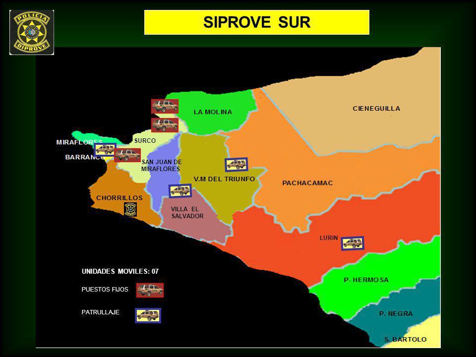 SIPROVE SUR SAN JUAN DE MIRAFLORES SURCO LURIN VILLA EL SALVADOR PUESTOS FIJOS PATRULLAJE UNIDADES MOVILES: 07