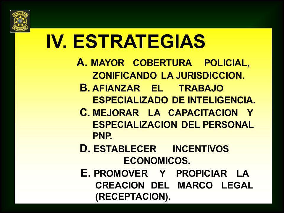 IV. ESTRATEGIAS A. MAYOR COBERTURA POLICIAL, ZONIFICANDO LA JURISDICCION. B. AFIANZAR EL TRABAJO ESPECIALIZADO DE INTELIGENCIA. C. MEJORAR LA CAPACITA