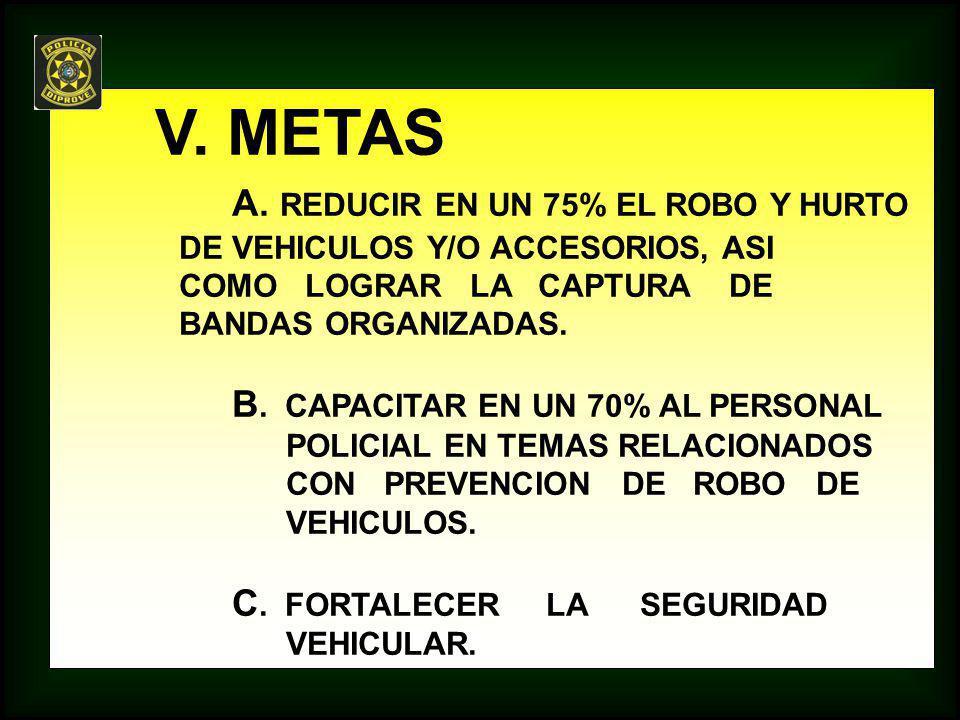 MISION PREVENIR DETECTAR INVESTIGAR DENUNCIAR EN EL AMBITO NACIONAL E INTERNACIONAL ROBOHURTORECEPTACION VEHICULOS TERRESTRES AUTOPARTESACCESORIOS ILÍCITOS CONCURRENTES El patrullaje motorizado especializado, la investigación policial e inteligencia operacional control de factorías y/o talleres de reparaciones, playas de estacionamiento y locales de compra Venta de vehículos, autopartes y accesorios.