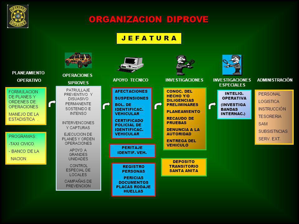 PROPUESTA (2) ESPECIFICA PARA INCENTIVOS ECONOMICOS 2009 BONIFICACIONMONTO (N.