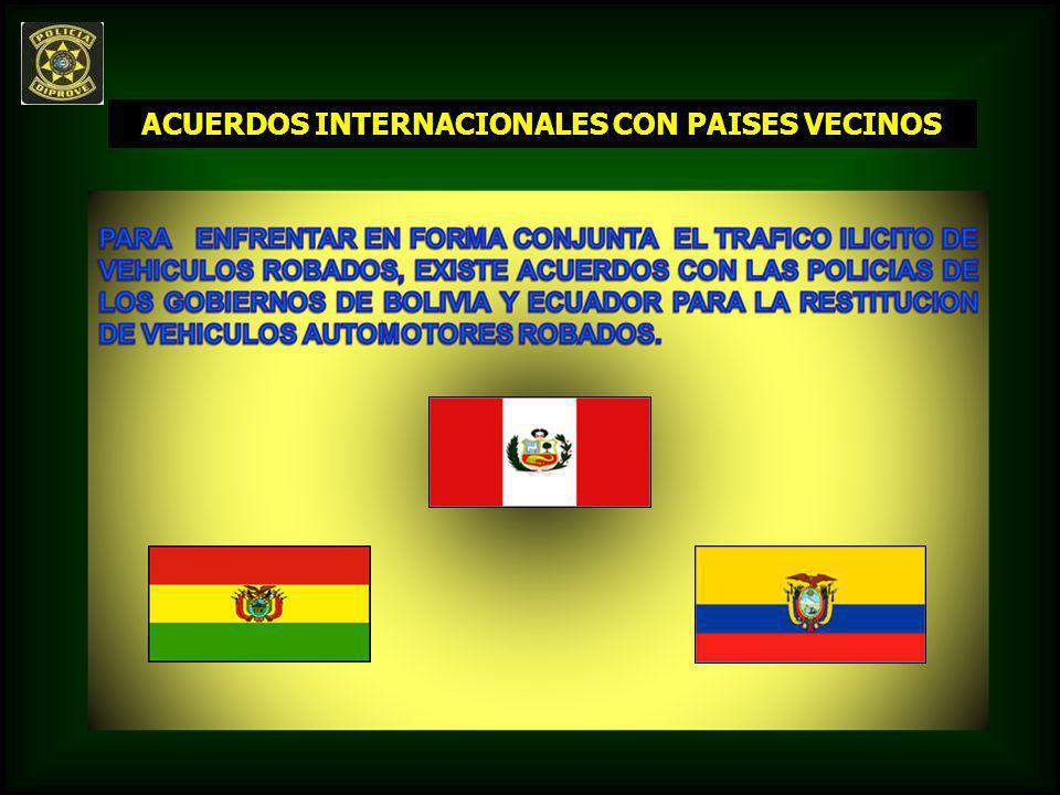 ACUERDOS INTERNACIONALES CON PAISES VECINOS