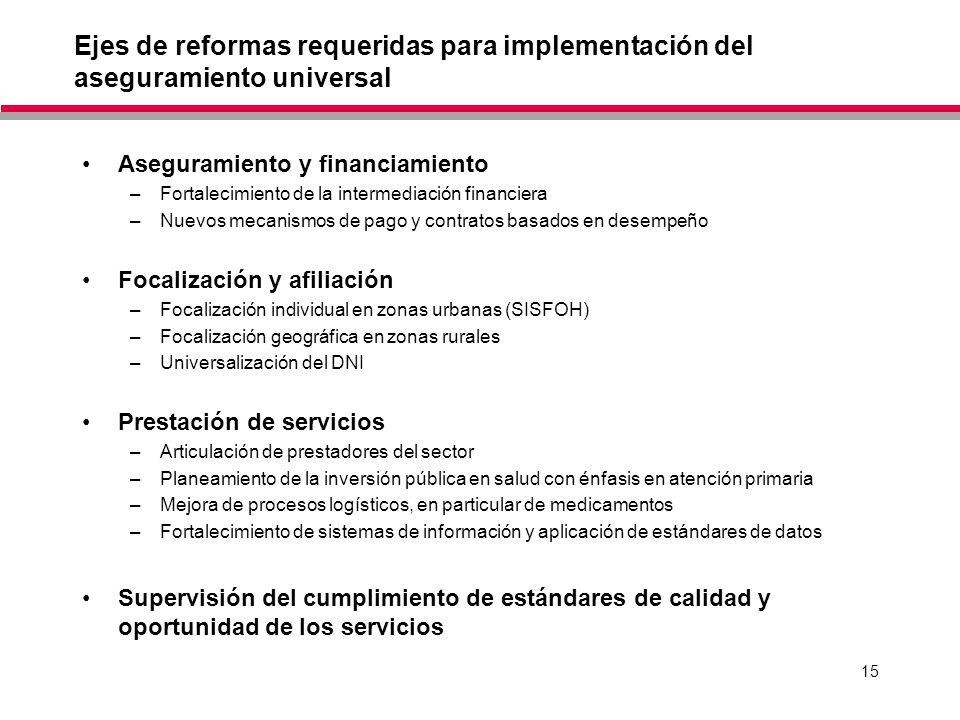 15 Ejes de reformas requeridas para implementación del aseguramiento universal Aseguramiento y financiamiento –Fortalecimiento de la intermediación fi