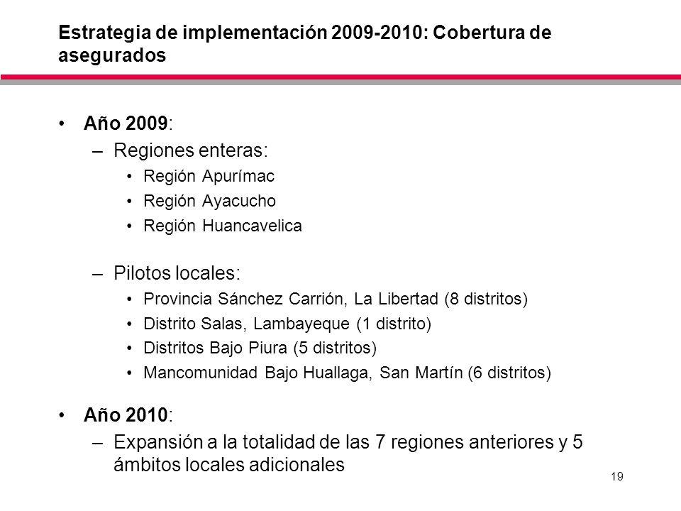 19 Estrategia de implementación 2009-2010: Cobertura de asegurados Año 2009: –Regiones enteras: Región Apurímac Región Ayacucho Región Huancavelica –P