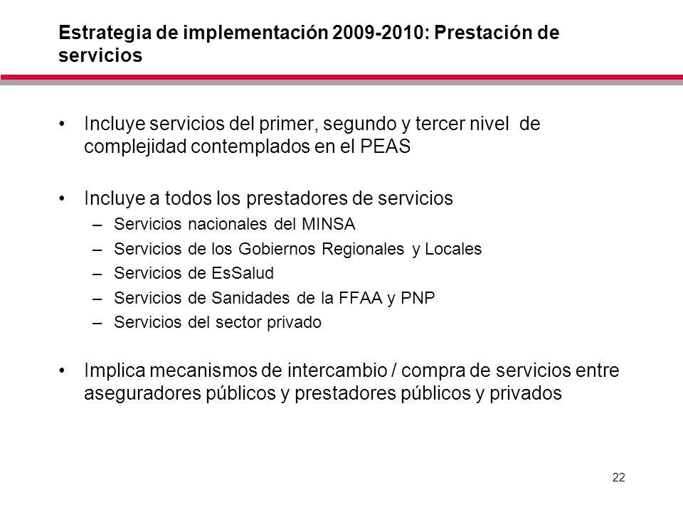 22 Estrategia de implementación 2009-2010: Prestación de servicios Incluye servicios del primer, segundo y tercer nivel de complejidad contemplados en el PEAS Incluye a todos los prestadores de servicios –Servicios nacionales del MINSA –Servicios de los Gobiernos Regionales y Locales –Servicios de EsSalud –Servicios de Sanidades de la FFAA y PNP –Servicios del sector privado Implica mecanismos de intercambio / compra de servicios entre aseguradores públicos y prestadores públicos y privados