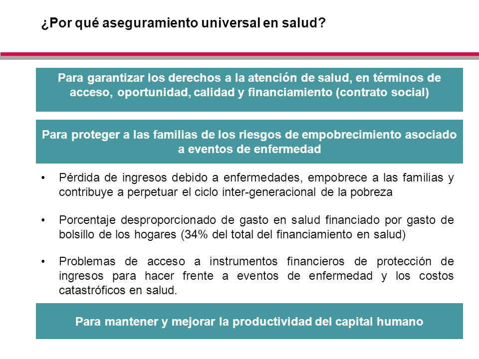 4 ¿Por qué aseguramiento universal en salud? Pérdida de ingresos debido a enfermedades, empobrece a las familias y contribuye a perpetuar el ciclo int