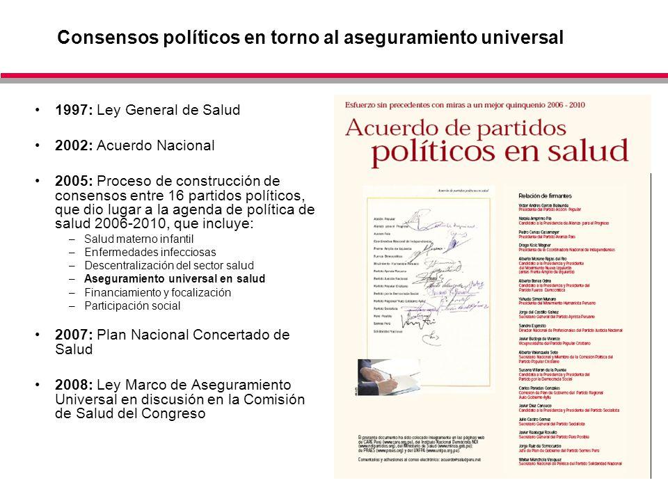 9 1997: Ley General de Salud 2002: Acuerdo Nacional 2005: Proceso de construcción de consensos entre 16 partidos políticos, que dio lugar a la agenda