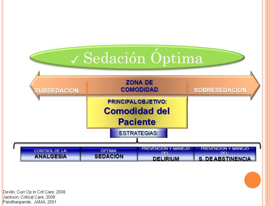 Sedación Óptima ZONA DE COMODIDAD SOBRESEDACION SUBSEDACIÓN PRINCIPAL OBJETIVO: Comodidad del Paciente CONTROL DE LA: ANALGESIAÓPTIMA:SEDACIÓN PREVENCIÓN Y MANEJO DEL: DELIRIUM S.