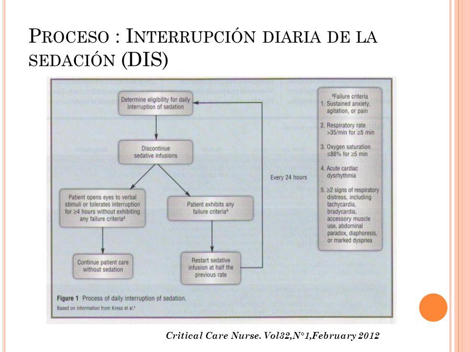 P ROCESO : I NTERRUPCIÓN DIARIA DE LA SEDACIÓN (DIS) Critical Care Nurse. Vol32,N°1,February 2012