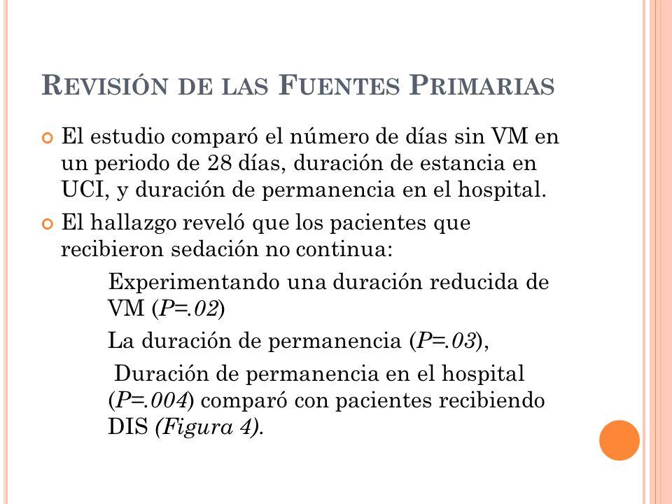 R EVISIÓN DE LAS F UENTES P RIMARIAS El estudio comparó el número de días sin VM en un periodo de 28 días, duración de estancia en UCI, y duración de permanencia en el hospital.