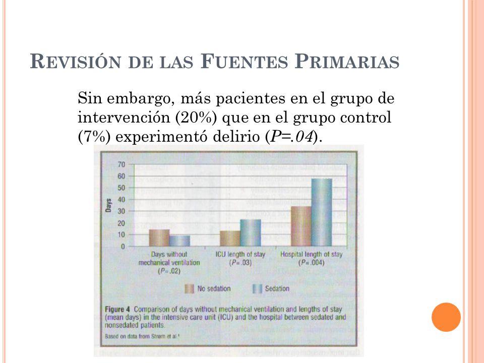 R EVISIÓN DE LAS F UENTES P RIMARIAS Sin embargo, más pacientes en el grupo de intervención (20%) que en el grupo control (7%) experimentó delirio ( P=.04 ).