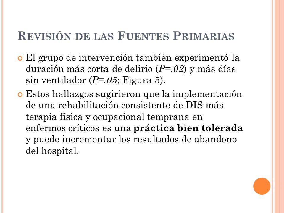 R EVISIÓN DE LAS F UENTES P RIMARIAS El grupo de intervención también experimentó la duración más corta de delirio ( P=.02 ) y más días sin ventilador ( P=.05 ; Figura 5).