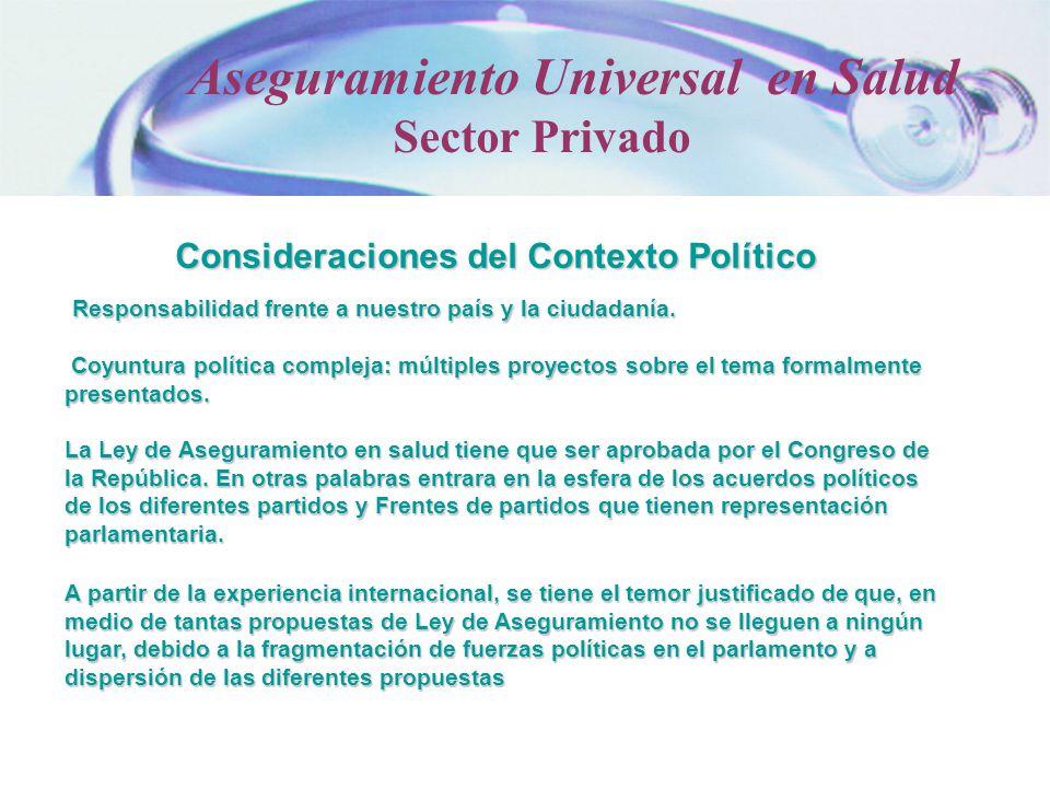 Consideraciones del Contexto Político Responsabilidad frente a nuestro país y la ciudadanía. Responsabilidad frente a nuestro país y la ciudadanía. Co