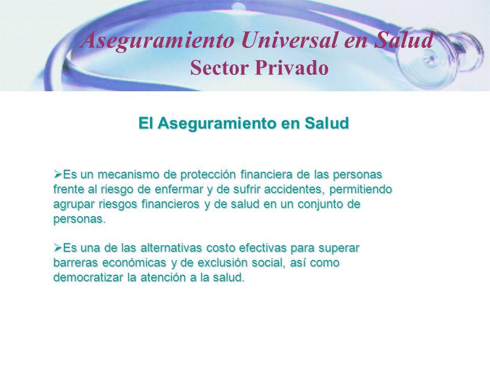 El Aseguramiento en Salud Es un mecanismo de protección financiera de las personas frente al riesgo de enfermar y de sufrir accidentes, permitiendo ag