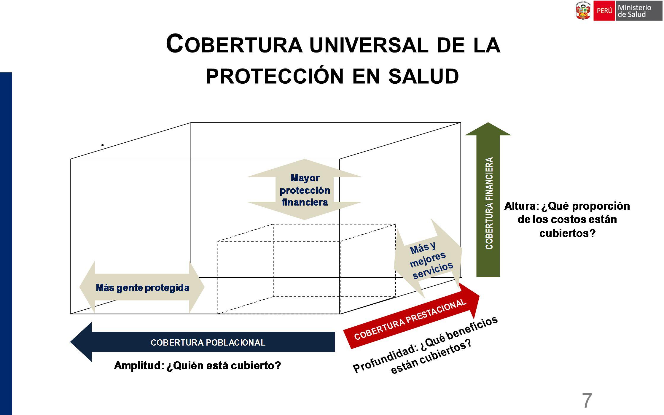 7. C OBERTURA UNIVERSAL DE LA PROTECCIÓN EN SALUD