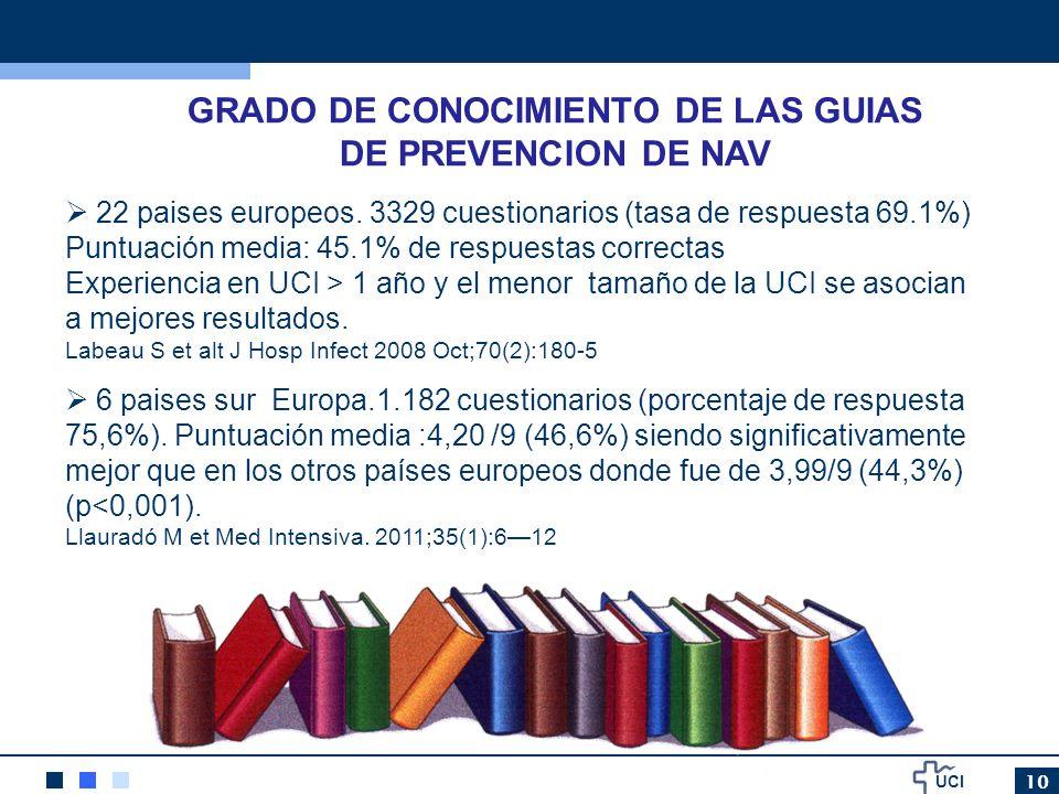UCI 10 GRADO DE CONOCIMIENTO DE LAS GUIAS DE PREVENCION DE NAV 22 paises europeos. 3329 cuestionarios (tasa de respuesta 69.1%) Puntuación media: 45.1