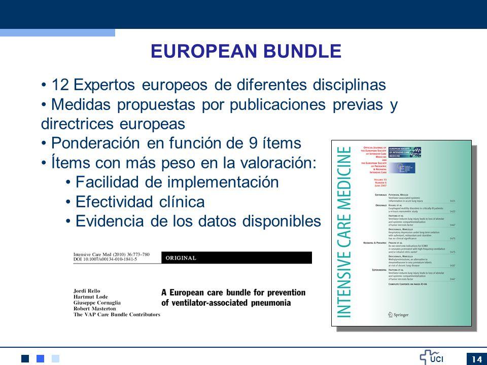 UCI 14 EUROPEAN BUNDLE 12 Expertos europeos de diferentes disciplinas Medidas propuestas por publicaciones previas y directrices europeas Ponderación