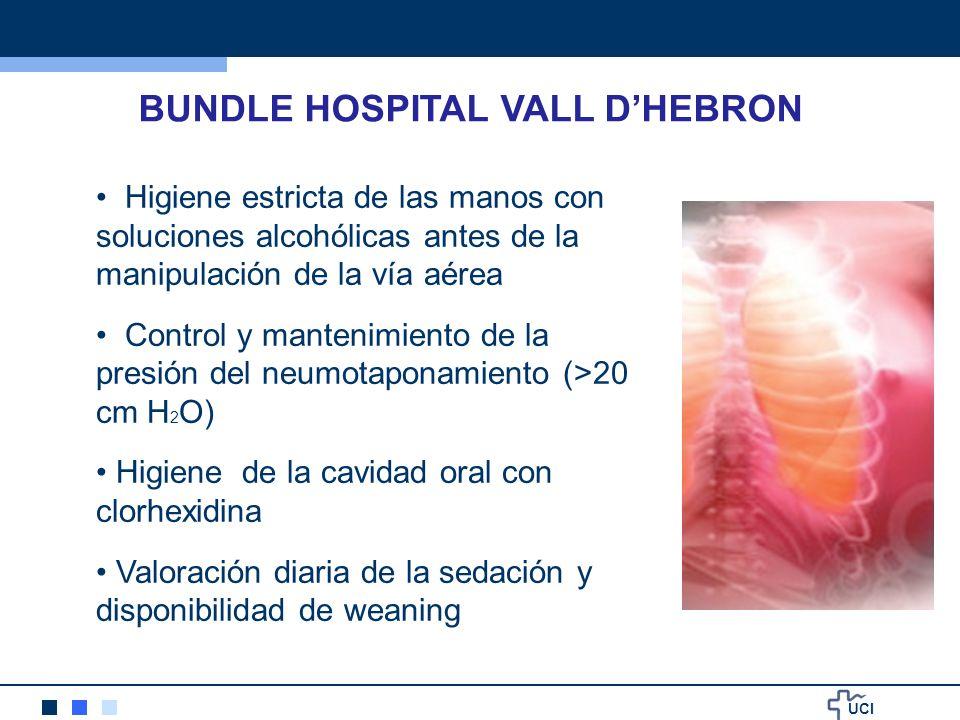 UCI BUNDLE HOSPITAL VALL DHEBRON Higiene estricta de las manos con soluciones alcohólicas antes de la manipulación de la vía aérea Control y mantenimi