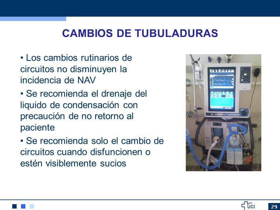 UCI 29 CAMBIOS DE TUBULADURAS Los cambios rutinarios de circuitos no disminuyen la incidencia de NAV Se recomienda el drenaje del liquido de condensac