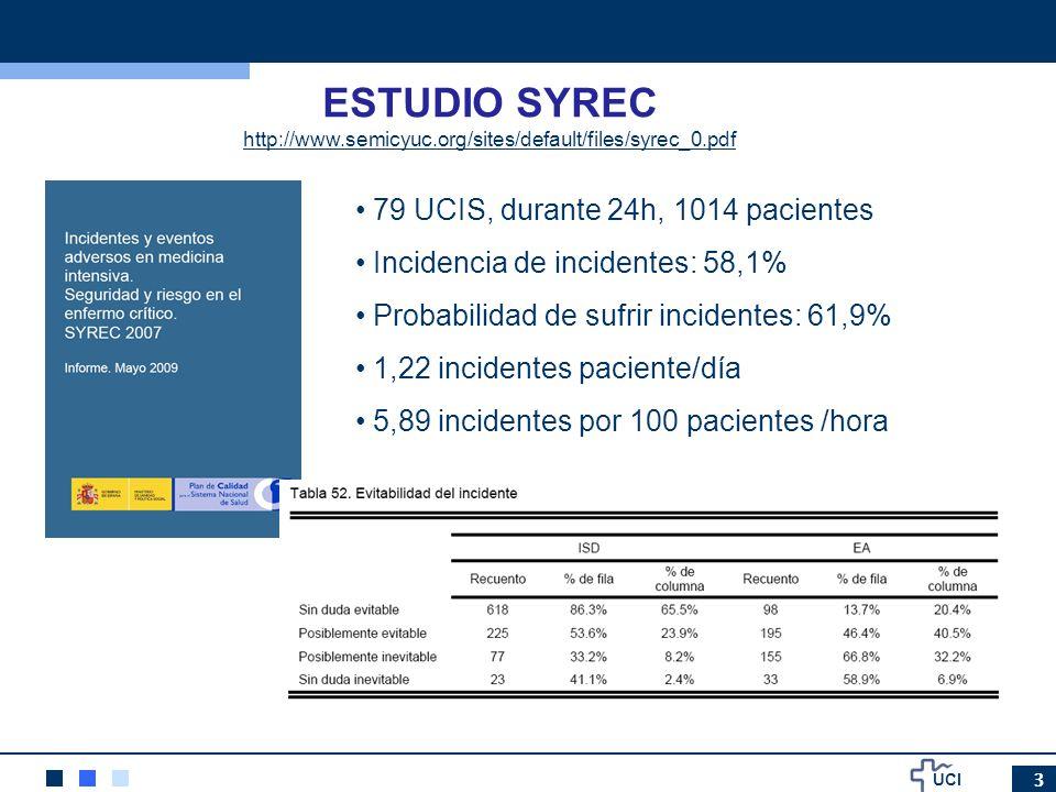UCI 14 EUROPEAN BUNDLE 12 Expertos europeos de diferentes disciplinas Medidas propuestas por publicaciones previas y directrices europeas Ponderación en función de 9 ítems Ítems con más peso en la valoración: Facilidad de implementación Efectividad clínica Evidencia de los datos disponibles