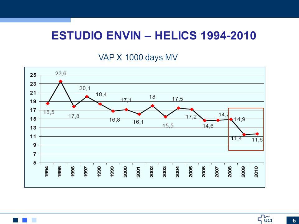 UCI 6 ESTUDIO ENVIN – HELICS 1994-2010 VAP X 1000 days MV