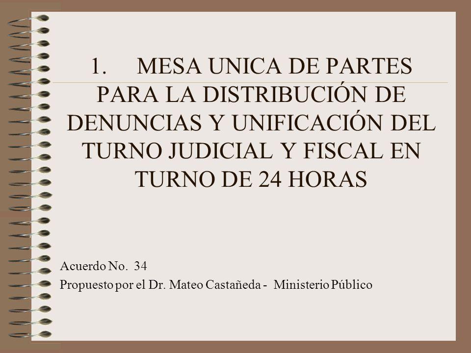 1.MESA UNICA DE PARTES PARA LA DISTRIBUCIÓN DE DENUNCIAS Y UNIFICACIÓN DEL TURNO JUDICIAL Y FISCAL EN TURNO DE 24 HORAS Acuerdo No.