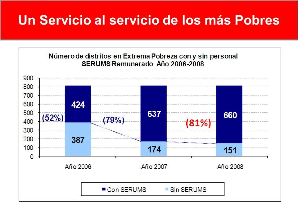 Un Servicio al servicio de los más Pobres