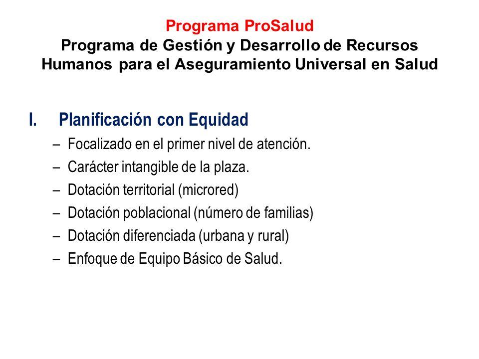 Programa ProSalud Programa de Gestión y Desarrollo de Recursos Humanos para el Aseguramiento Universal en Salud I.Planificación con Equidad –Focalizad
