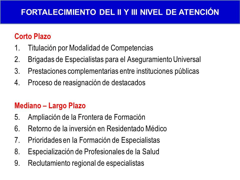 Corto Plazo 1.Titulación por Modalidad de Competencias 2.Brigadas de Especialistas para el Aseguramiento Universal 3.Prestaciones complementarias entr
