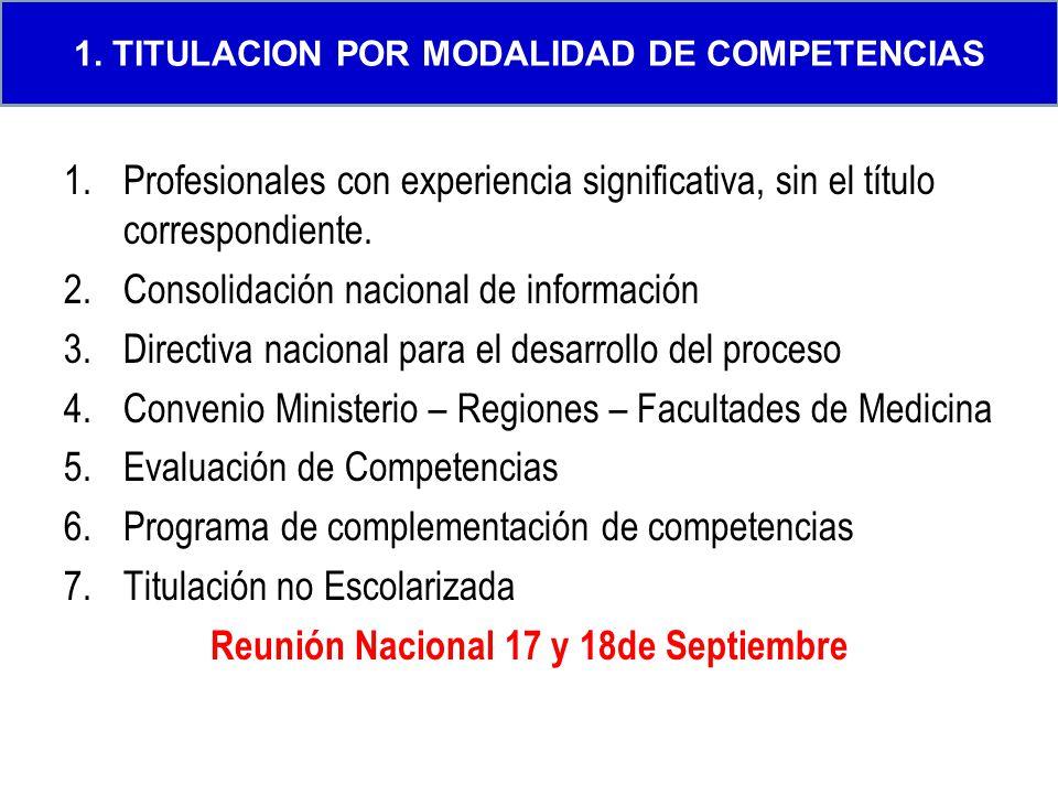 1. TITULACION POR MODALIDAD DE COMPETENCIAS 1.Profesionales con experiencia significativa, sin el título correspondiente. 2.Consolidación nacional de
