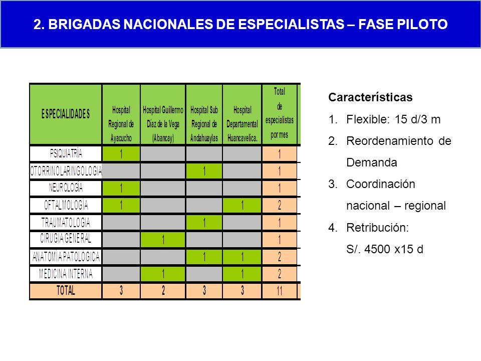 2. BRIGADAS NACIONALES DE ESPECIALISTAS – FASE PILOTO Características 1.Flexible: 15 d/3 m 2.Reordenamiento de Demanda 3.Coordinación nacional – regio