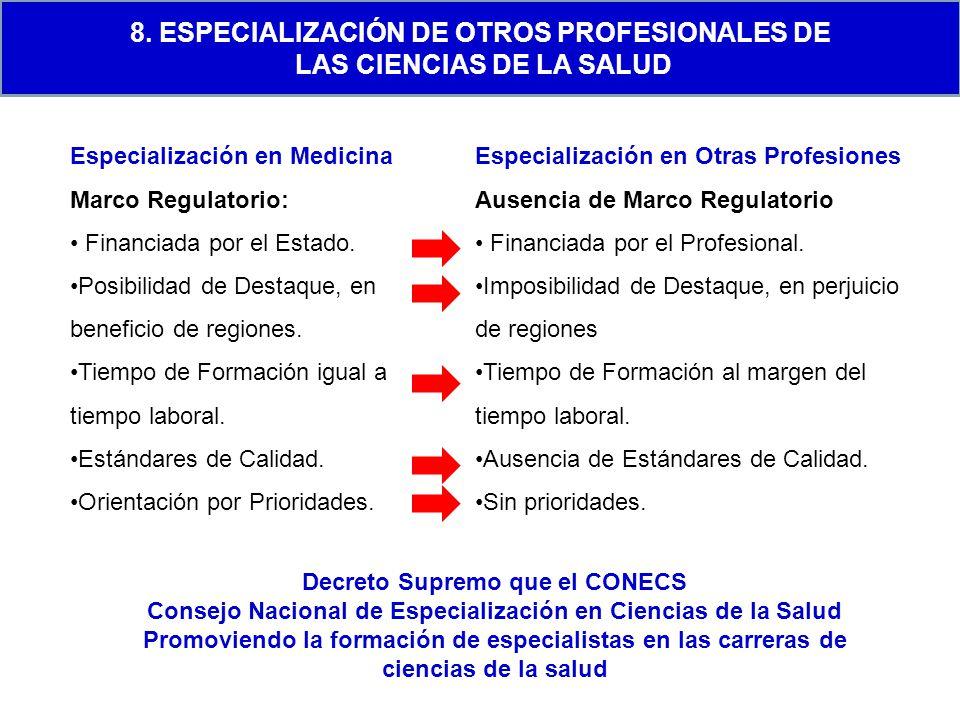 8. ESPECIALIZACIÓN DE OTROS PROFESIONALES DE LAS CIENCIAS DE LA SALUD Especialización en Medicina Marco Regulatorio: Financiada por el Estado. Posibil
