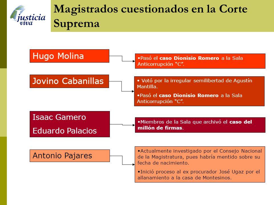 Magistrados cuestionados en la Corte Suprema Robinson Gonzáles Javier Villa Stein Cesar Vega Vega Abogado de Tomás Gonzáles Reátegui. Director del Cen