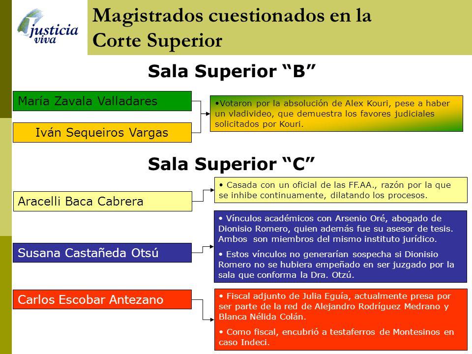 Magistrados cuestionados en la Corte Suprema Jovino Cabanillas Votó por la irregular semilibertad de Agustín Mantilla. Pasó el caso Dionisio Romero a