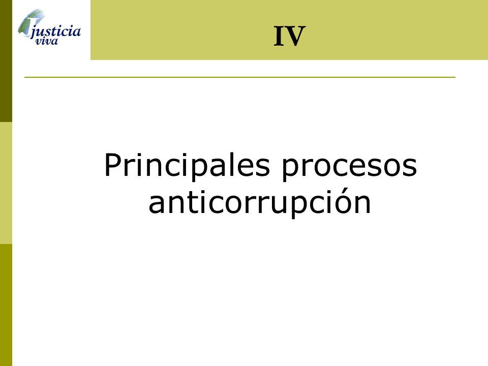 Magistrados cuestionados en la Corte Superior Sala Superior B Sala Superior C Iván Sequeiros Vargas María Zavala Valladares Votaron por la absolución