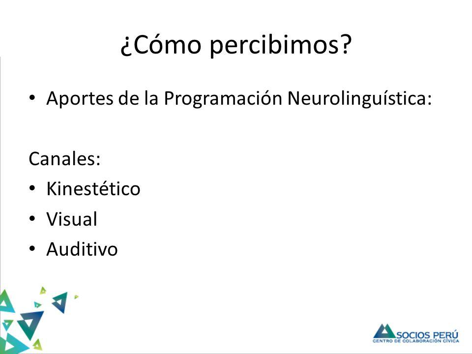 ¿Cómo percibimos? Aportes de la Programación Neurolinguística: Canales: Kinestético Visual Auditivo