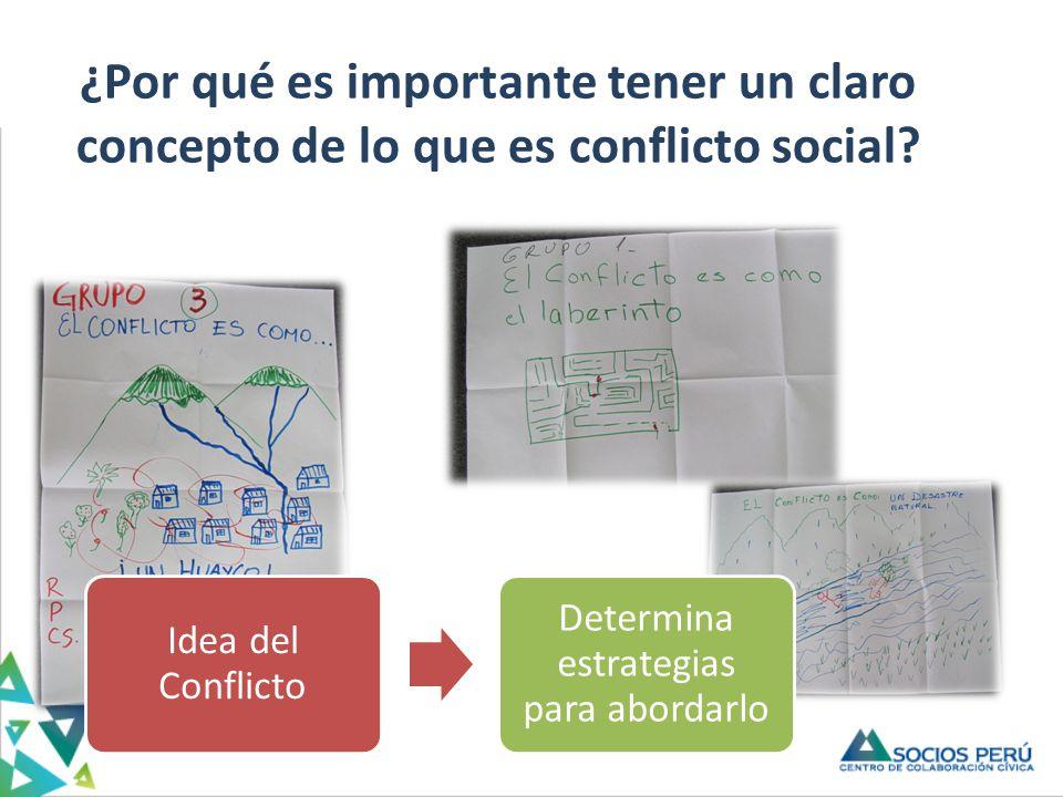 Idea del Conflicto Determina estrategias para abordarlo ¿Por qué es importante tener un claro concepto de lo que es conflicto social?