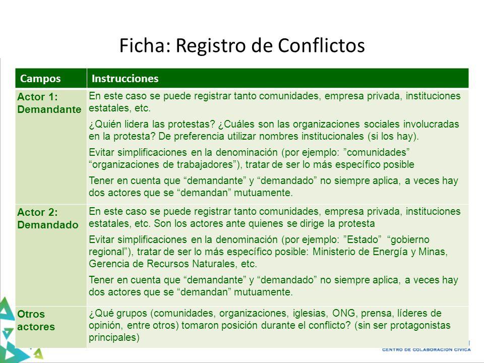 CamposInstrucciones Actor 1: Demandante En este caso se puede registrar tanto comunidades, empresa privada, instituciones estatales, etc.