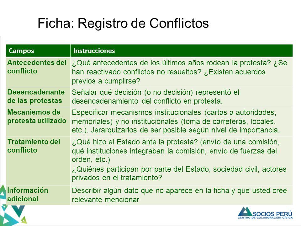 CamposInstrucciones Antecedentes del conflicto ¿Qué antecedentes de los últimos años rodean la protesta.