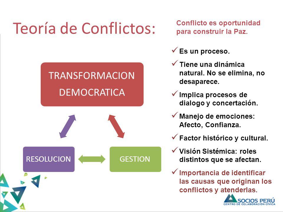 Teoría de Conflictos: TRANSFORMACION DEMOCRATICA GESTIONRESOLUCION Es un proceso.