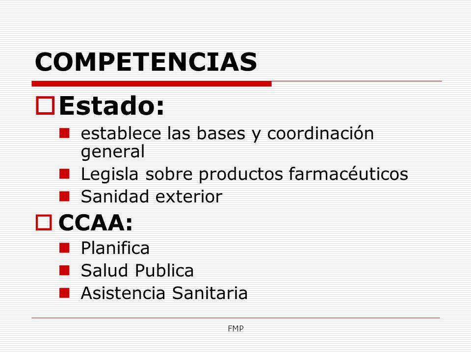 FMP COMPETENCIAS Estado: establece las bases y coordinación general Legisla sobre productos farmacéuticos Sanidad exterior CCAA: Planifica Salud Publi