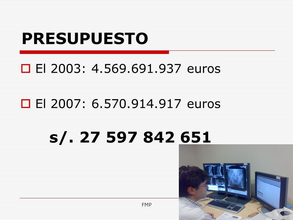 FMP PRESUPUESTO El 2003: 4.569.691.937 euros El 2007: 6.570.914.917 euros s/. 27 597 842 651