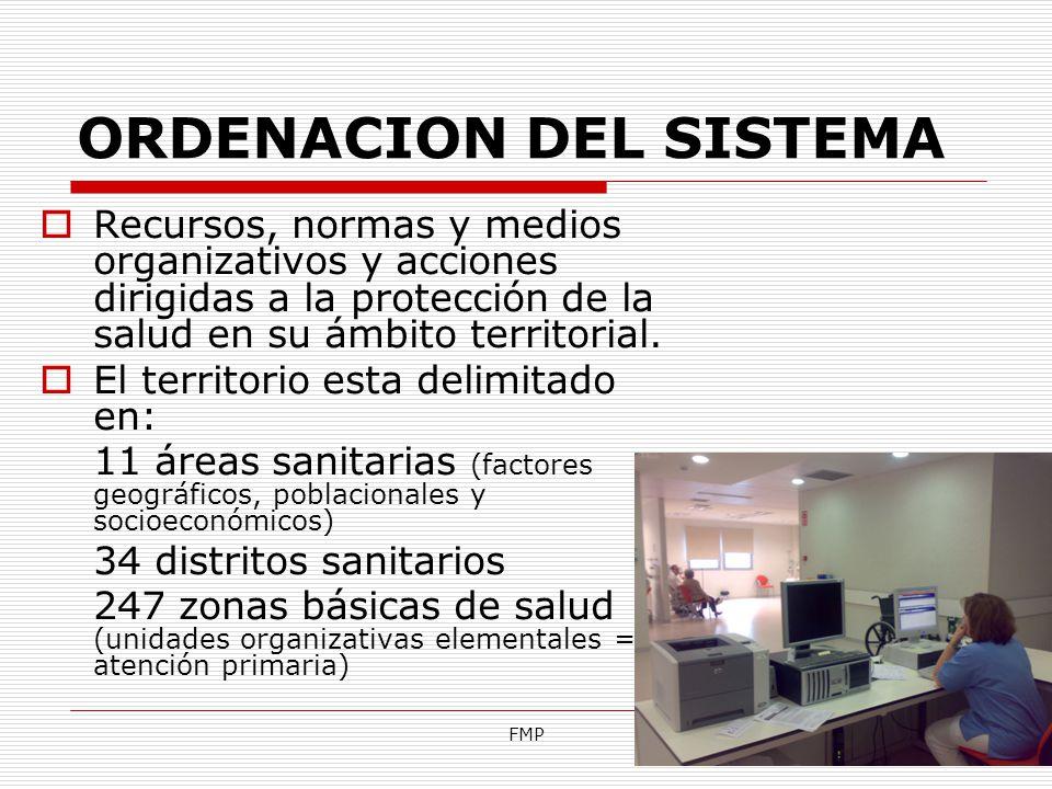 FMP ORDENACION DEL SISTEMA Recursos, normas y medios organizativos y acciones dirigidas a la protección de la salud en su ámbito territorial. El terri