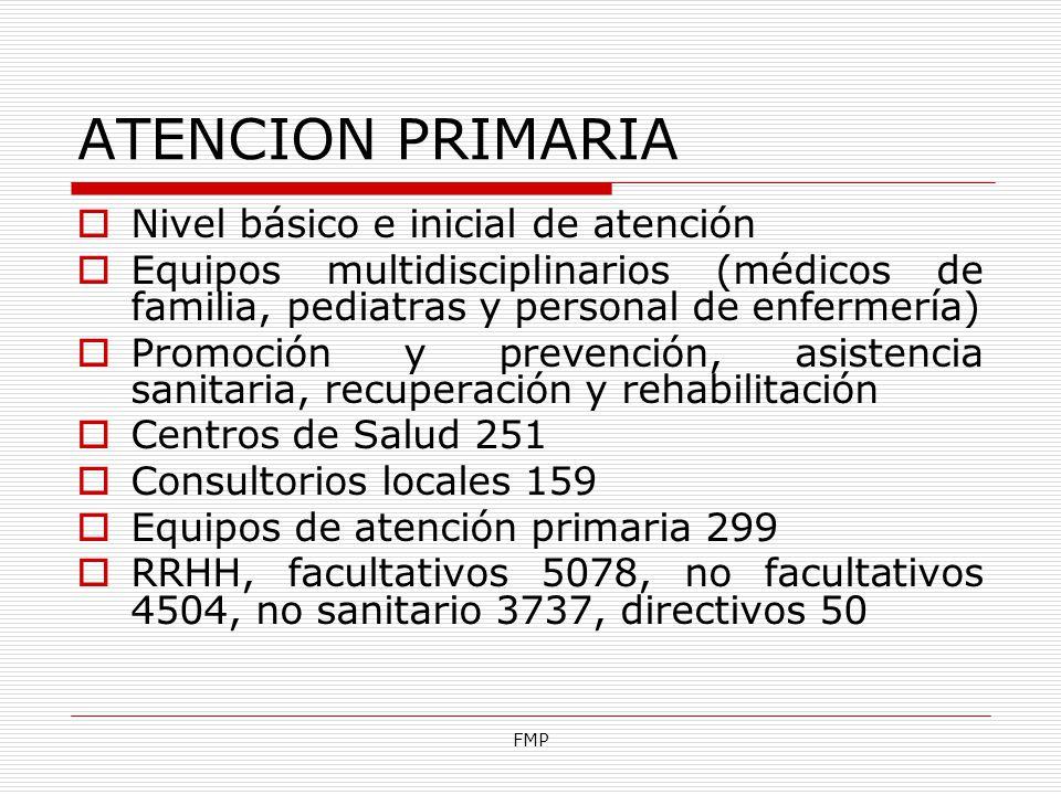 FMP ATENCION PRIMARIA Nivel básico e inicial de atención Equipos multidisciplinarios (médicos de familia, pediatras y personal de enfermería) Promoció