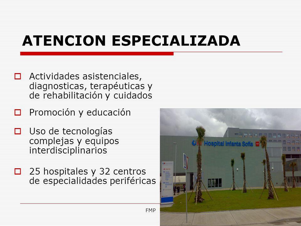 FMP ATENCION ESPECIALIZADA Actividades asistenciales, diagnosticas, terapéuticas y de rehabilitación y cuidados Promoción y educación Uso de tecnologí